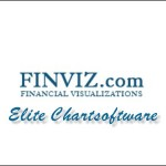 Elite Chartsoftware Finviz