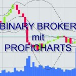 Binary Broker mit Proficharts