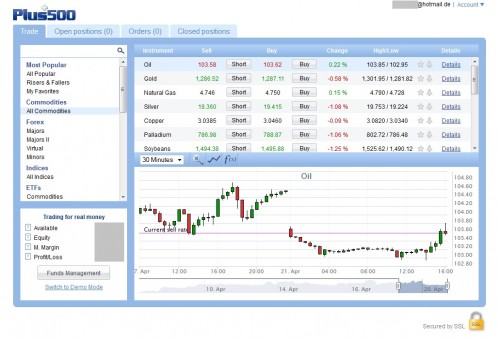 Webtrader beim CFD-Broker Plus500