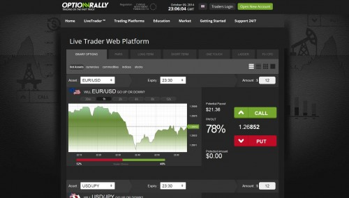 Neue Trading Plattform beim Broker OptionRally