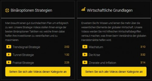 Videos über binäre Optionen und Strategien bei 24option