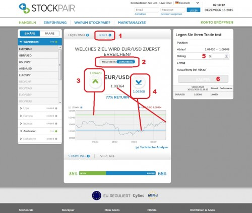 KIKO Option beim Broker StockPair