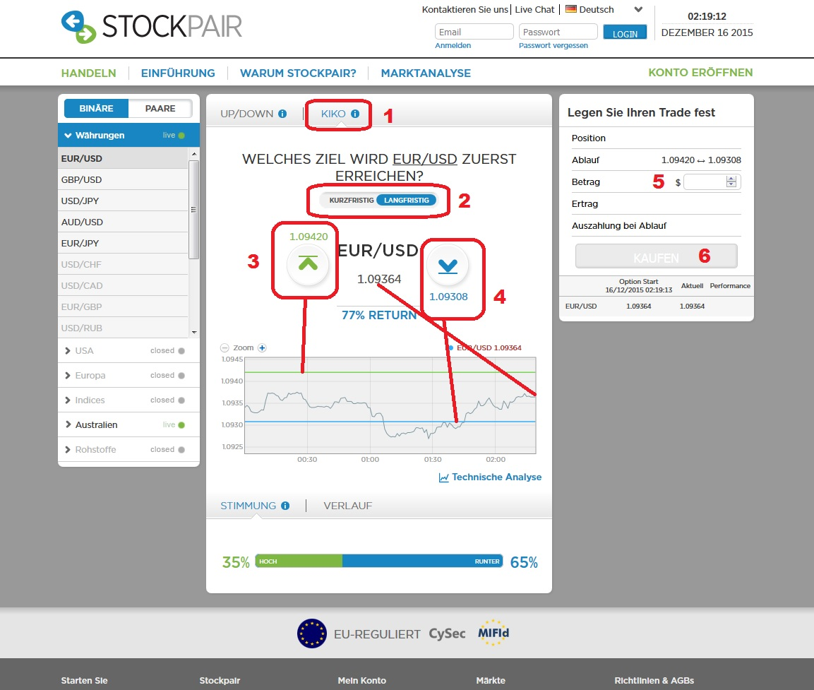 Stockpair binary options robot