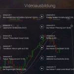 Videos beim Broker IQOption für binäre Optionen